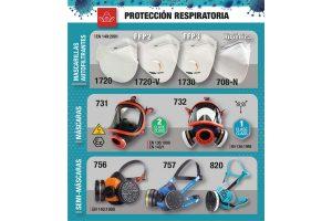 Equipos de protección respiratoria.